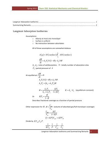 Langmuir Adsorption Isotherms