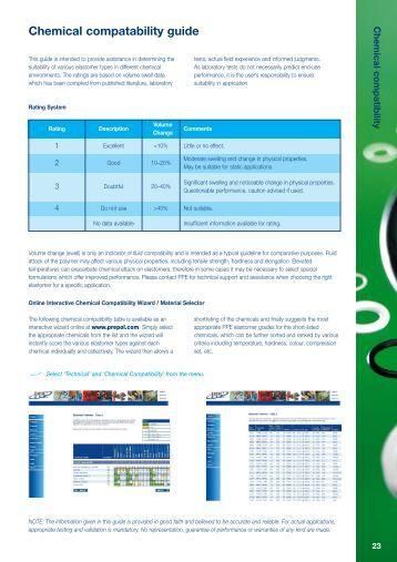 http www.quickcutgasket.com pdf chemical-resistance-chart.pdf
