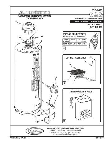 FVR PVR 30 40 50 PSD-1-210 803.P65 - AO Smith Water Heaters