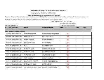 MBBS Final Prof. Part-I Examination Nov-Dec 2012 - Baba Farid ...