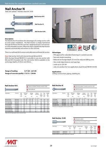 Nail Anchor N - MKT Metall-Kunststoff-Technik GmbH & Co. KG