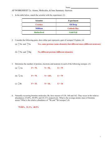 ap worksheet 2d inorganic nomenclature i answers. Black Bedroom Furniture Sets. Home Design Ideas