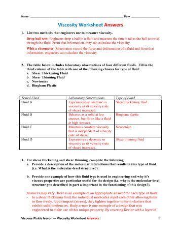 types of pollution worksheet pdf