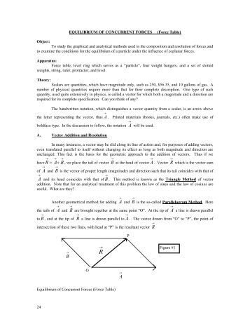 physic lab report parallel force Lab report/phys 224 magnetic force and current balance name_ ______ lab section_______________ __ objective in this lab, you investigate magnetic force between two parallel current-carrying wires and measure the fundamental constant μ0, the permeability in free space background (a) magnetic force.