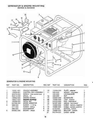 Winco Generator Wiring Diagram further Electrical Systems in addition Makita Table Saw Wiring besides Wiring Diagram For Generators together with Electrical Transfer Switch Wiring Diagram. on home generator transfer switch wiring diagram