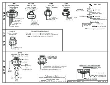 wiring diagram engine ford racing?quality\=80 cessna 140 wiring diagram wiring diagrams Trailer Wiring Diagram at creativeand.co