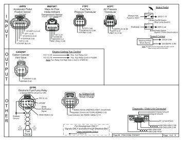 Wiring Diagram FR Controls Pack Ford Racing