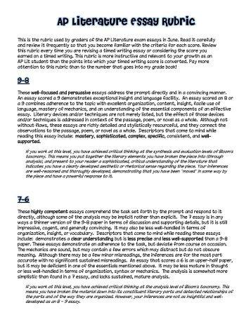 Ap literature argumentative essay example