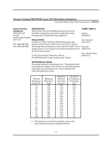 Selectsound black owens corning for Loose fill fiberglass insulation