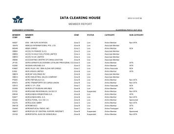 ICH Member List - IATA