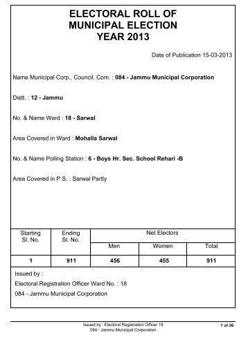 Boys Hr. Sec. School Rehari. - Jammu Municipal Corporation