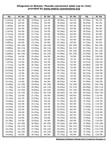 Similiar Adult Weight Conversion Kg To Lbs Chart Keywords