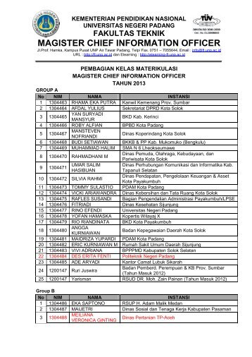 Pembagian Kelas Materikulasi - Magister CIO - Universitas Negeri ...