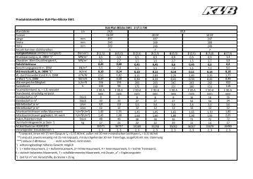 preisliste planst 2012 preise plansteine klb