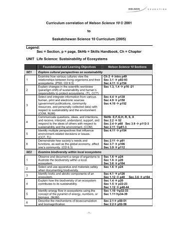 national science education standards pdf