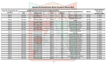 Nomina de beneficiarios Becas Escolares Marzo 2012 - Ilustre ...