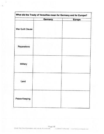 4a the treaty of versailles part 1 worksheets boardworks. Black Bedroom Furniture Sets. Home Design Ideas