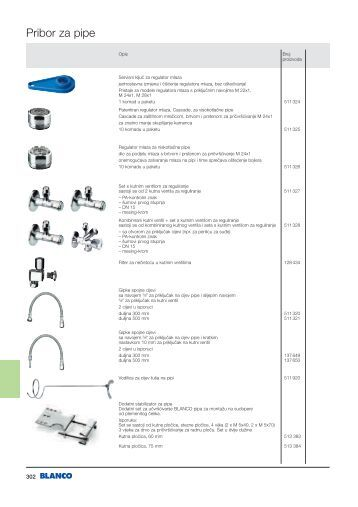 Pribor za pipe - Vezo commerce