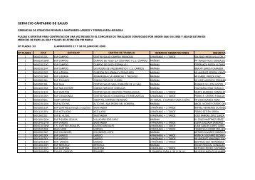 MED_FAMILIA ADJUDICATARIOS PLAZAS VACANTES GAP 1 y 2_ ...