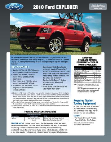 ford 2010 edge towing guide ford com ford 2010 edge towing guide. Cars Review. Best American Auto & Cars Review