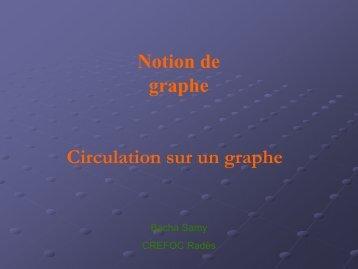 CIrculation sur un graphe