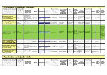 Register k 05 04 2012