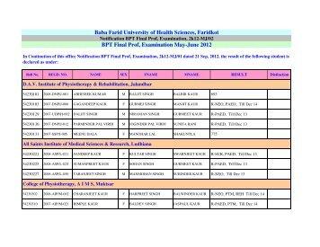 BPT Final Prof. May-June 2012 Notification 2 - Baba Farid University ...