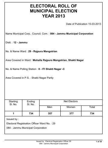 ITI Shakti Nagar - Jammu Municipal Corporation