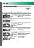 Техническая информация - Главная s-t-group - Page 4
