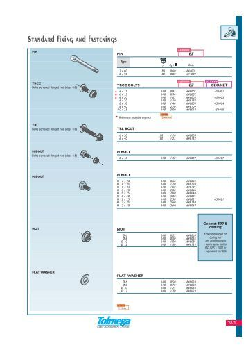 is standard for fasteners pdf