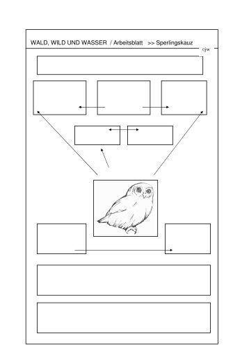 waschb r. Black Bedroom Furniture Sets. Home Design Ideas