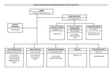 Struktur Organisasi Kecamatan Cileunyi - Pemerintah Kabupaten ...