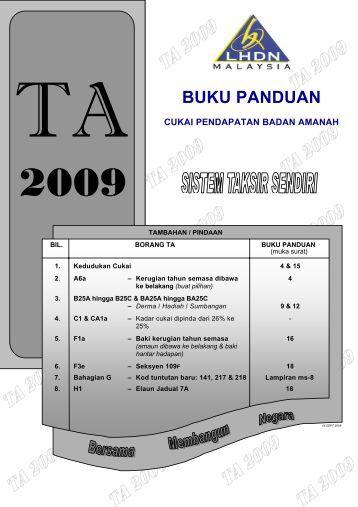 Lembaga hasil dalam negeri malaysia (lhdn) (cawangan kota bharu)