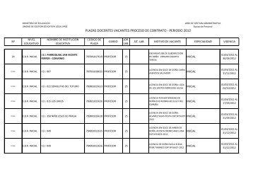 plazas docentes vacantes proceso de contrato - periodo ... - Ugel 02