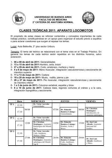 clases teóricas 2011: aparato locomotor - Facultad de Medicina
