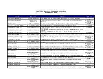 COMERCIOS AFILIADOS CREDIPLAN - CREDIFÁCIL INTERIOR ...