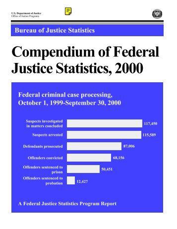 Equasis for Bureau justice statistics