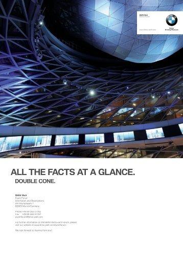 ALL THE FACTS AT A GLANCE. - BMW Welt, Museum und Werk