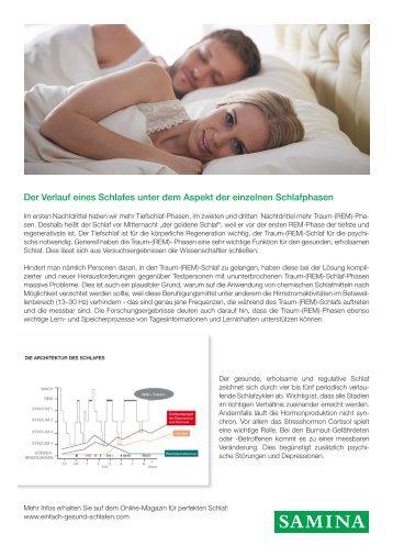 SAMINA Beitrag von Schlafpsychologe Dr. med. h.c. Günther W. Amann-Jennson - Der Verlauf eines Schlafes unter dem Aspekt der einzelnen Schlafphasen