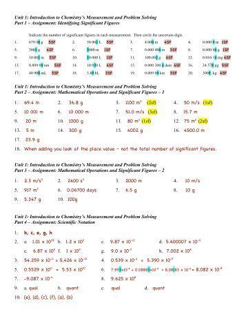 chemistry coursework enthalpy
