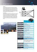 Vivitek Projectors - Page 4