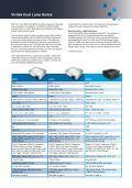 Vivitek Projectors - Page 5