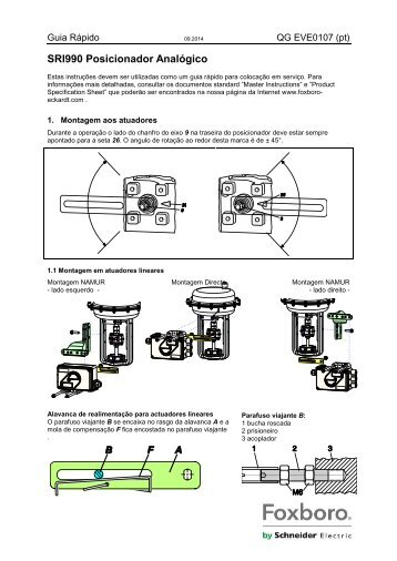 SRI990 Posicionador Analógico - FOXBORO ECKARDT GmbH