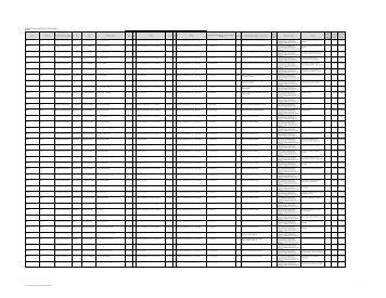 Listado de Comisiones reportadas por la Entidad Federativa NAYARIT