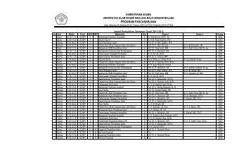 Program Magister MPI - Pascasarjana UIN Malang