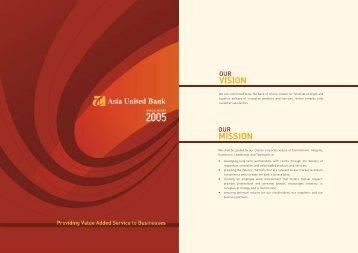 shell card application form malaysia