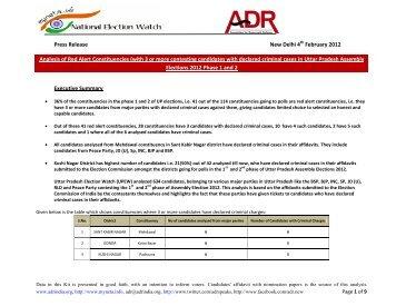 Comparison Chart of Major Parties in Katra Bazar Constituency