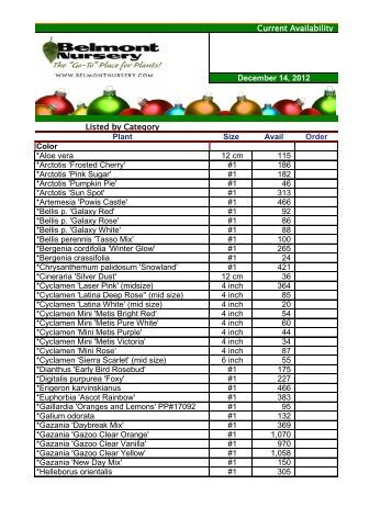 Listed by Category Plant Size Avail Order Color ... - Belmont Nursery