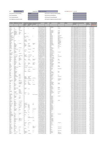 IEPF Information - 2009 - Peninsula Land Ltd