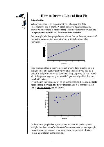 Drawing Lines Of Best Fit : Make a scatter plot